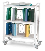 Winco 7200 Rolling Ring Binder Cart 20-2