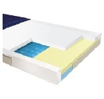 Drive Multi-Ply ShearCare Bariatric Pressure Reducing Mattress #1500SC-1-FB